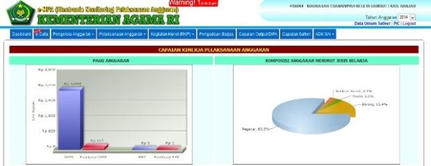 Tampilan Aplikasi E-MPA