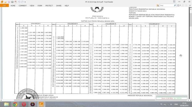 PP No.34 Tahun 2014 Tentang Tabel Gaji PNS Terbaru Tahun 2014